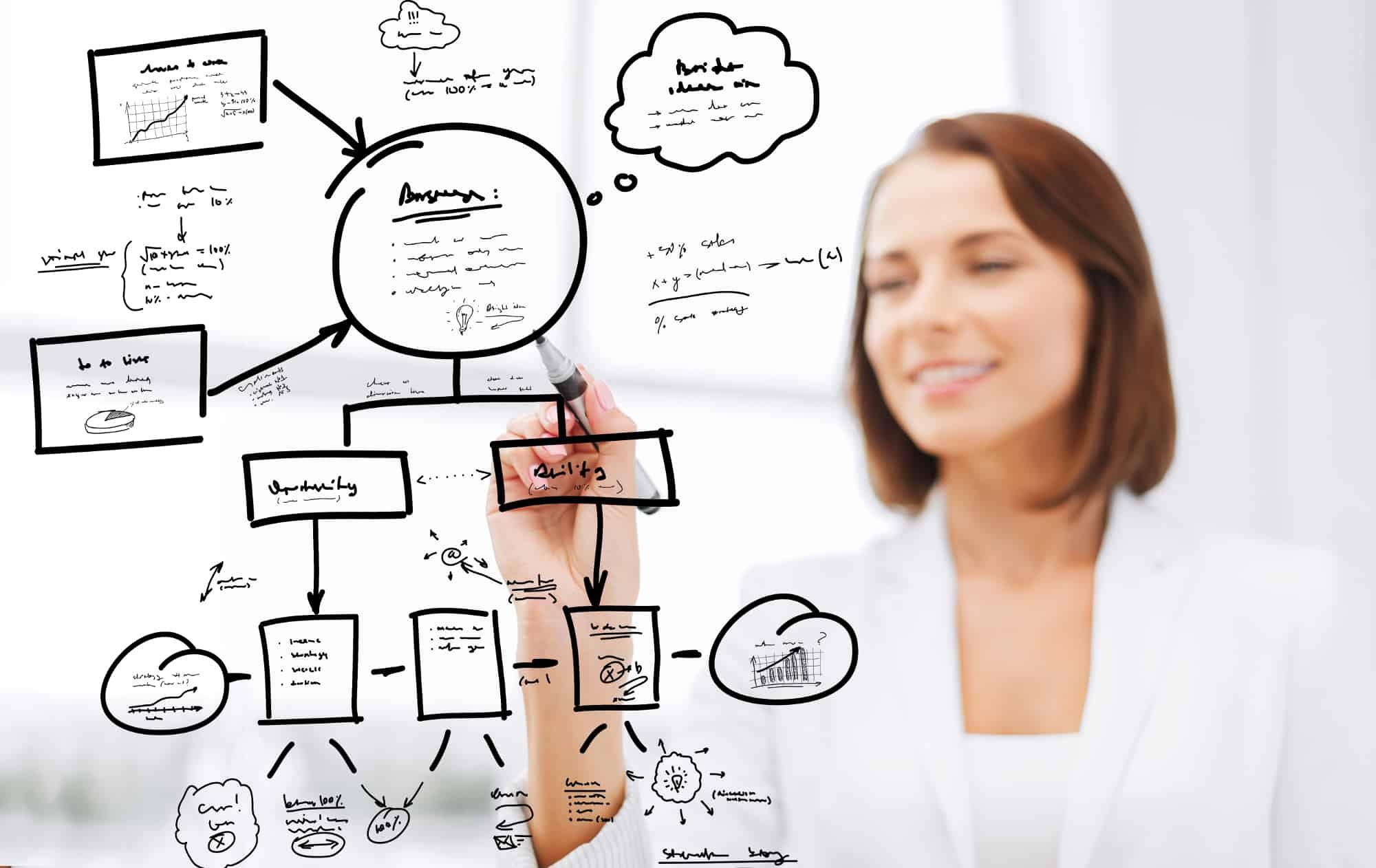 Tips Memangkas Pengeluaran Perusahaan Dengan Business Process Modeling